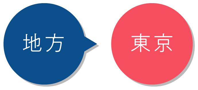 地方→東京(そのまま東京に定住)のパターン