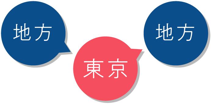 地方→東京→地方のパターン