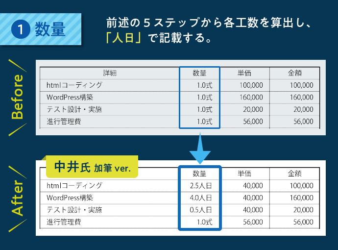 見積書 数量部分の比較