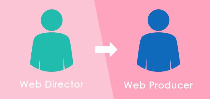 WebディレクターからWebプロデューサーへ