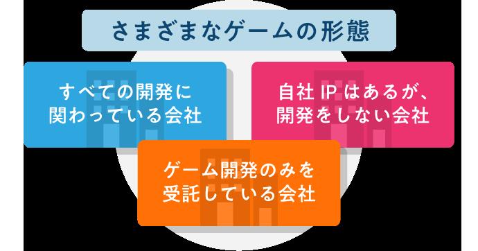 img_work-environment-of-3dcg-designer_03_1.png