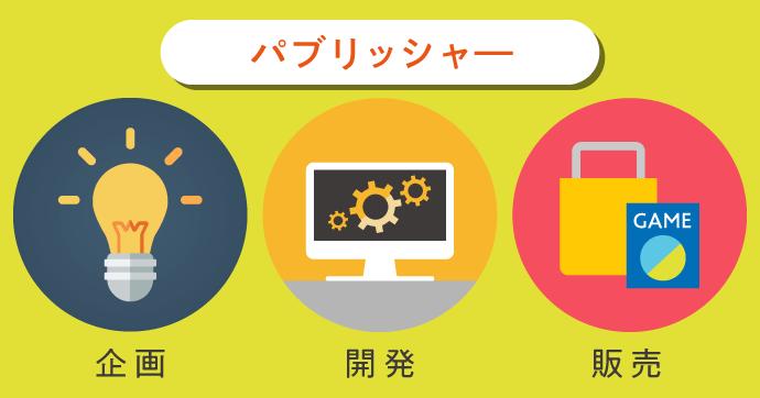 img_work-environment-of-3dcg-designer_03_2.png
