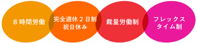 img_work-environment-of-3dcg-designer_04_2.png