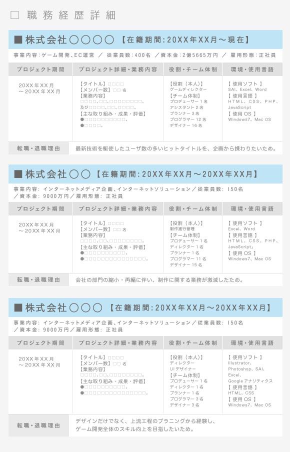 職務経歴書 編年体形式