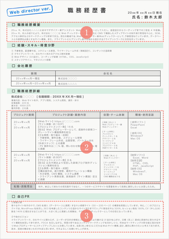 Webディレクター 職務経歴書 参考